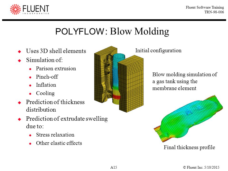 POLYFLOW: Blow Molding