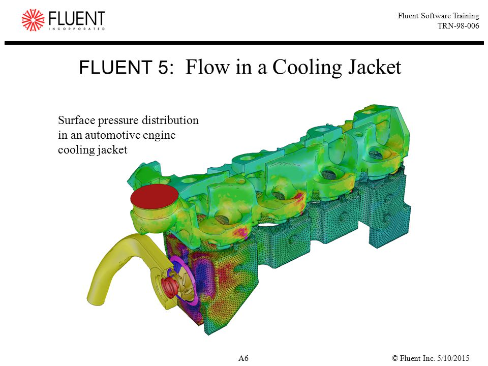 FLUENT 5: Flow in a Cooling Jacket
