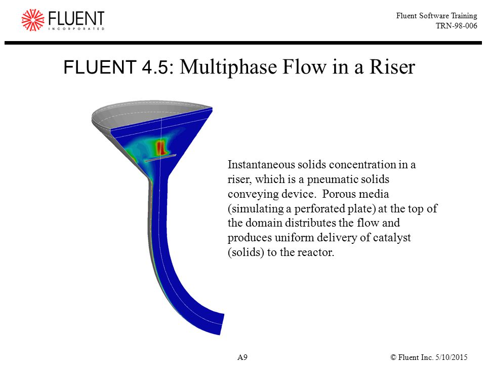 FLUENT 4.5: Multiphase Flow in a Riser
