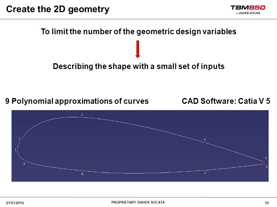 Create the 2D geometry To limit the number of the geometric design variables. Describing the shape with a small set of inputs.