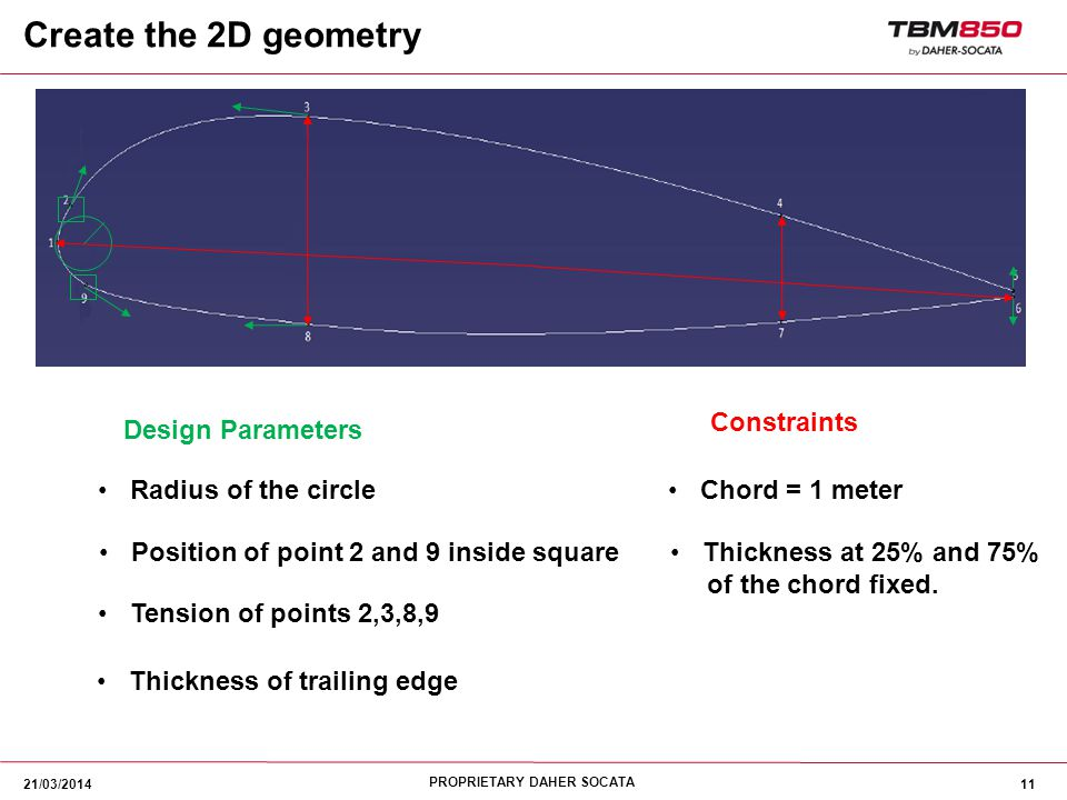 Create the 2D geometry Constraints Design Parameters