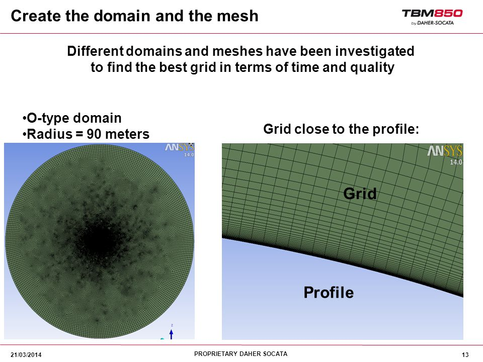 Create the domain and the mesh