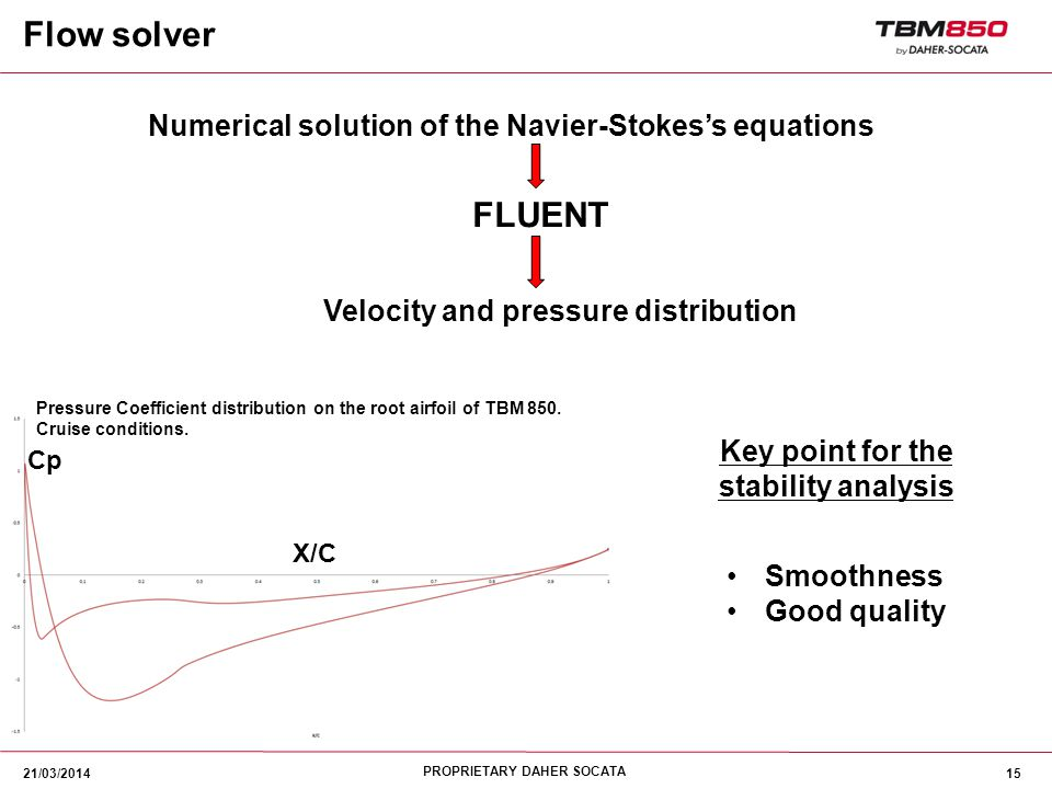 Key point for the stability analysis