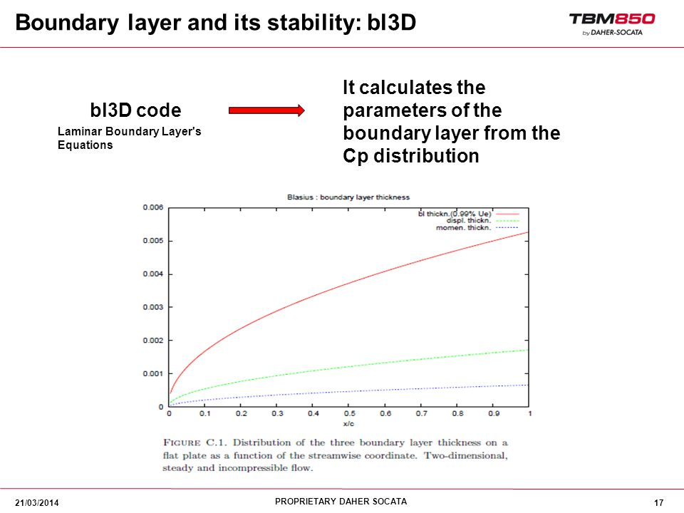 Boundary layer and its stability: bl3D