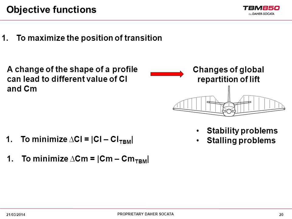 Objective functions To maximize the position of transition