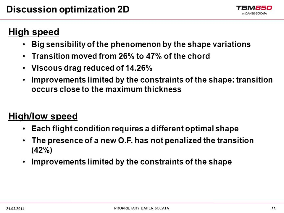 Discussion optimization 2D