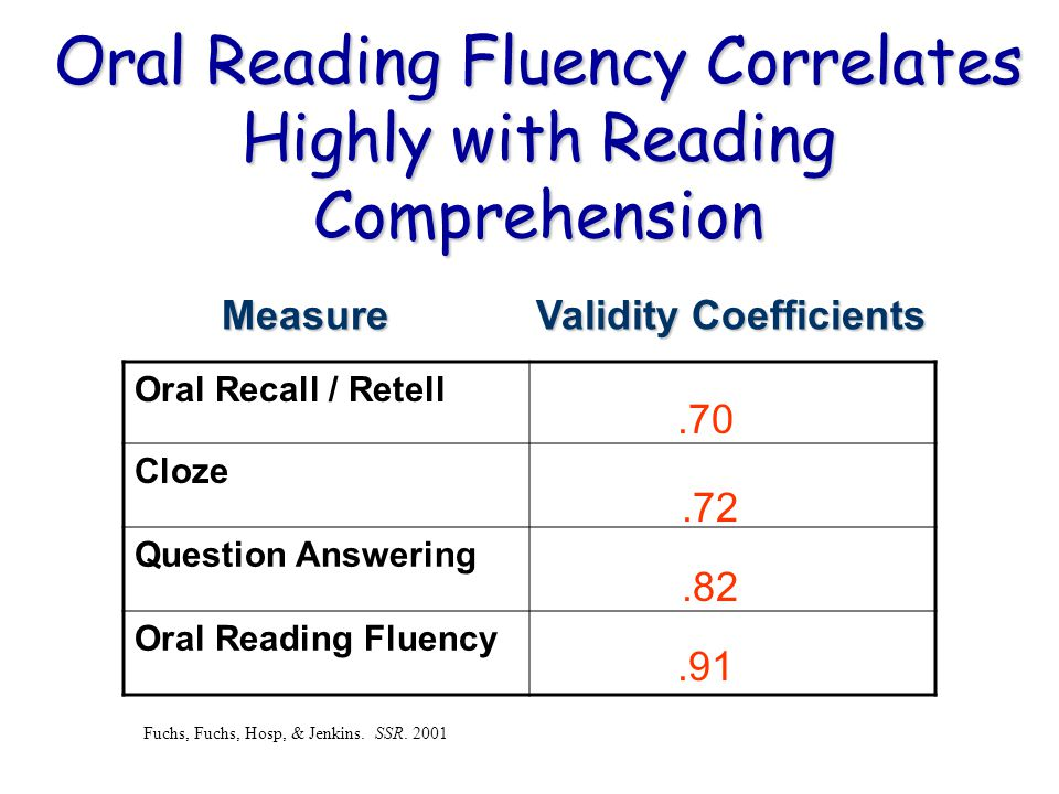Oral Reading Fluency Correlates Highly with Reading Comprehension
