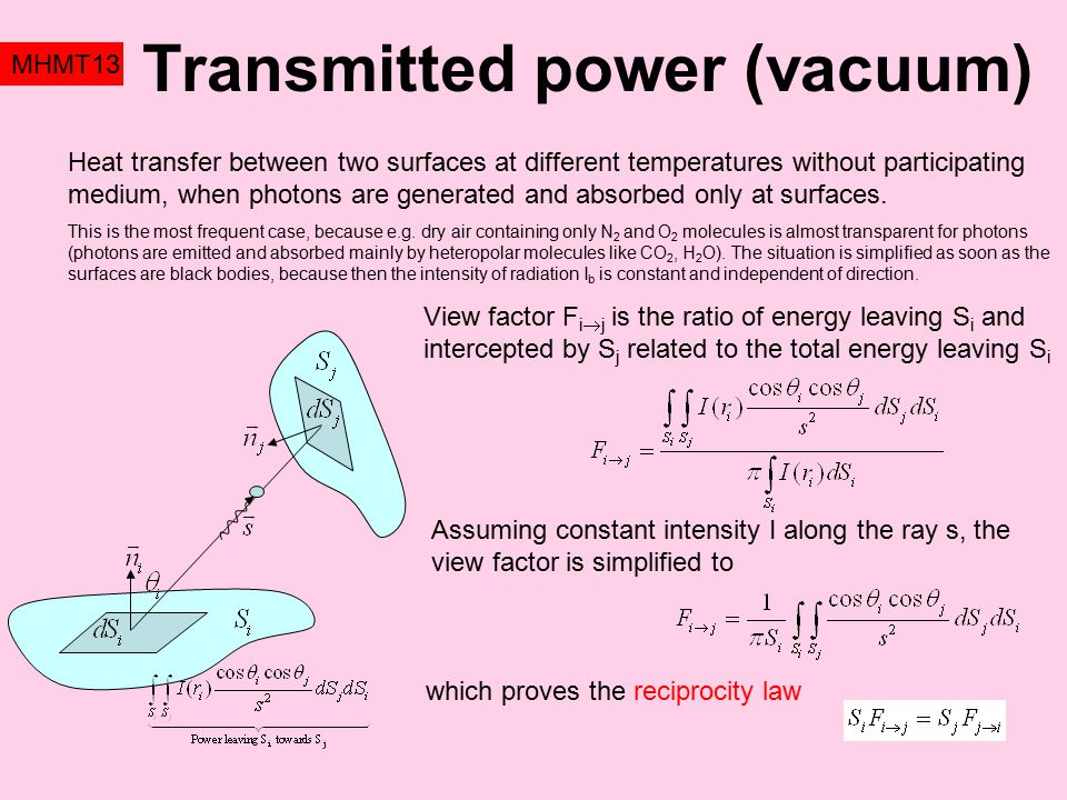 Transmitted power (vacuum)