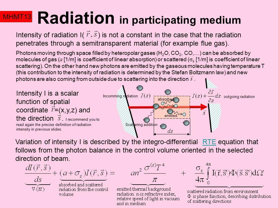 Radiation in participating medium