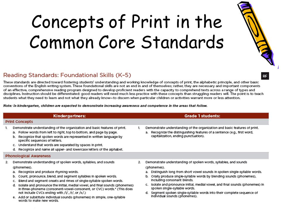 Concepts of Print in the Common Core Standards