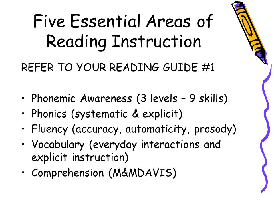 Five Essential Areas of Reading Instruction