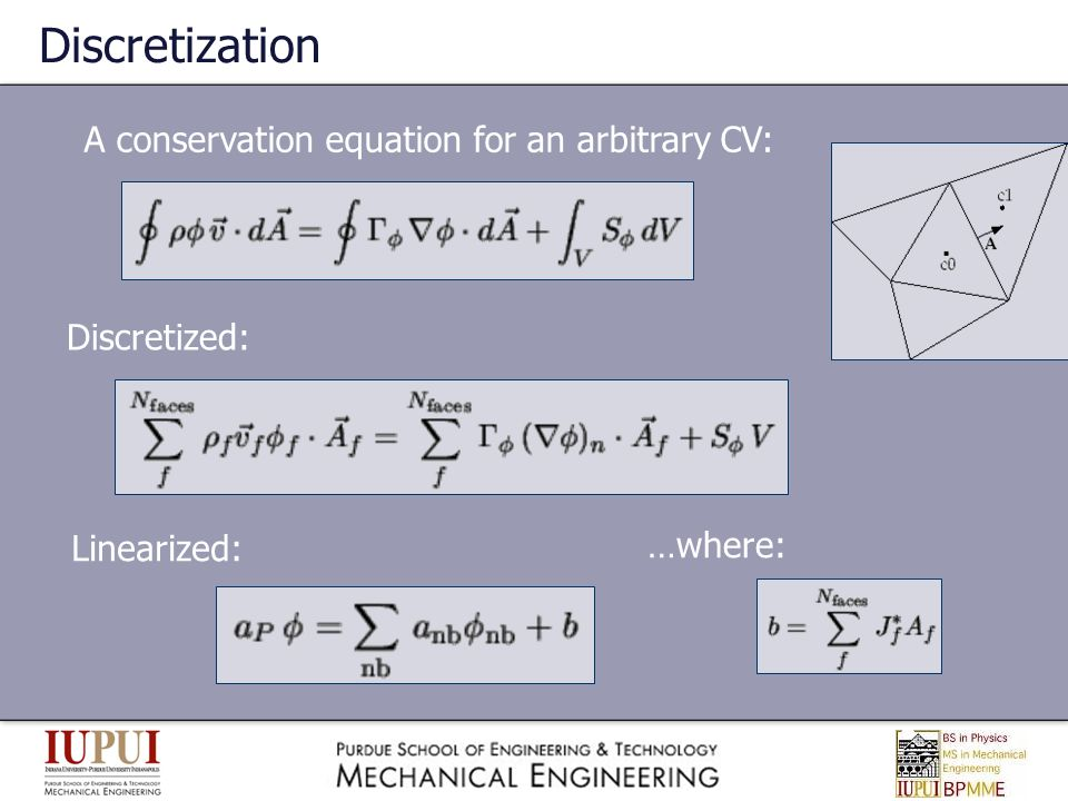 Discretization A conservation equation for an arbitrary CV:
