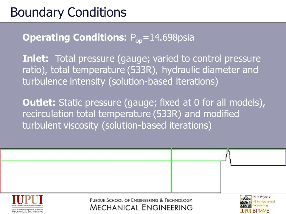 Boundary Conditions Operating Conditions: Pop=14.698psia
