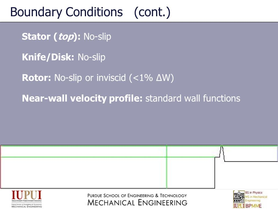 Boundary Conditions (cont.)
