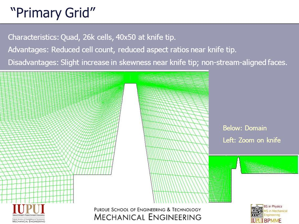 Primary Grid Characteristics: Quad, 26k cells, 40x50 at knife tip.