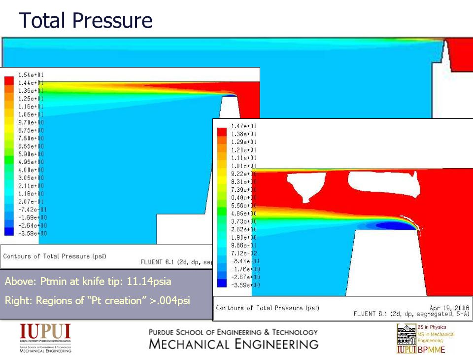 Total Pressure Above: Ptmin at knife tip: 11.14psia