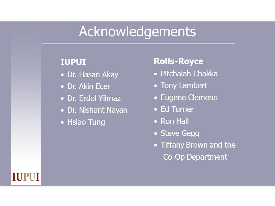 Acknowledgements IUPUI Rolls-Royce Dr. Hasan Akay Pitchaiah Chakka