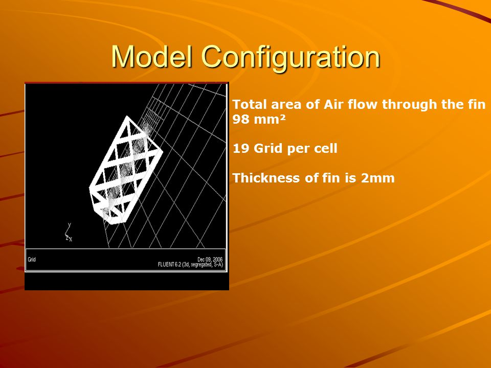 Model Configuration Total area of Air flow through the fin 98 mm²