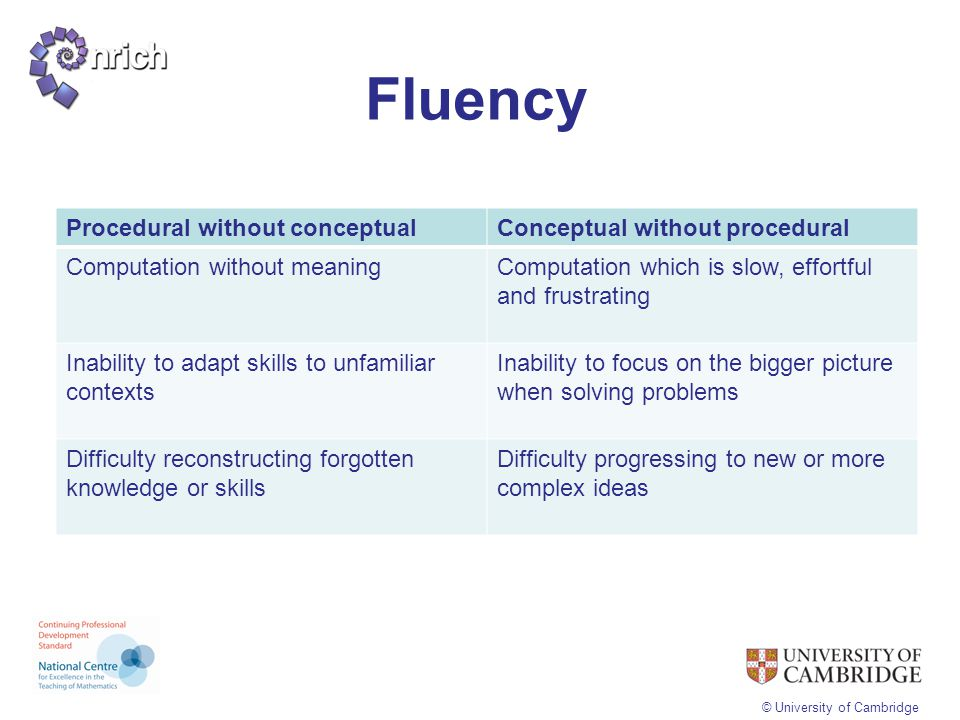 Fluency Procedural without conceptual Conceptual without procedural