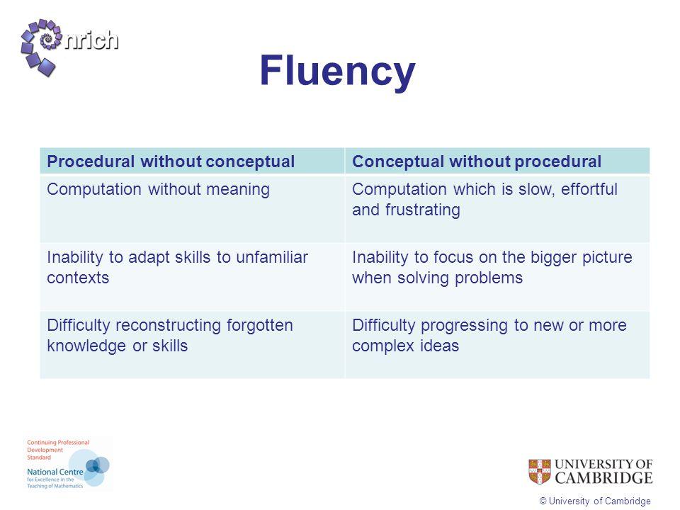 Fluency Procedural without conceptual Conceptual without procedural