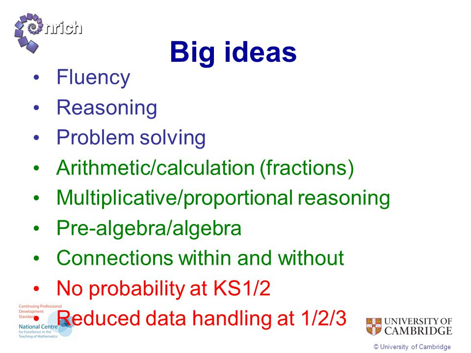 Big ideas Fluency Reasoning Problem solving