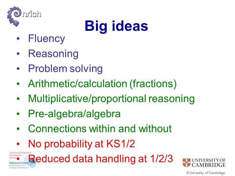 Big ideas Fluency Reasoning Problem solving