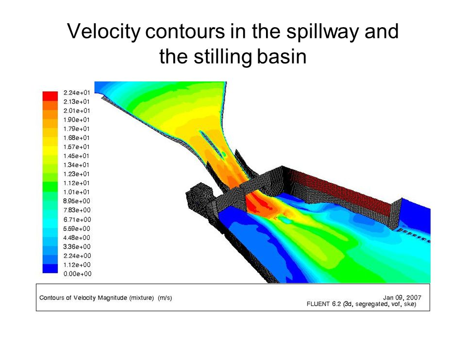 Velocity contours in the spillway and the stilling basin