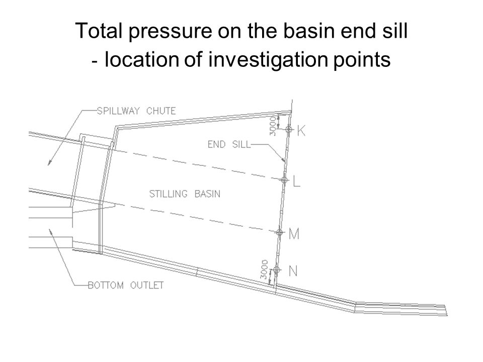 Total pressure on the basin end sill - location of investigation points