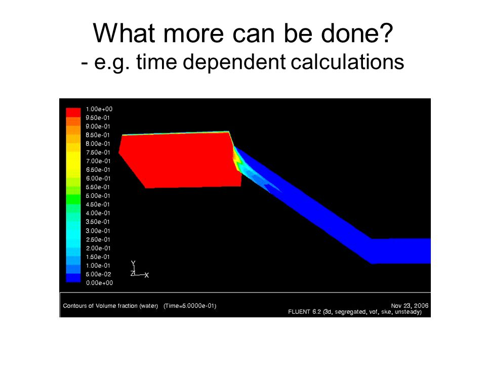 What more can be done - e.g. time dependent calculations