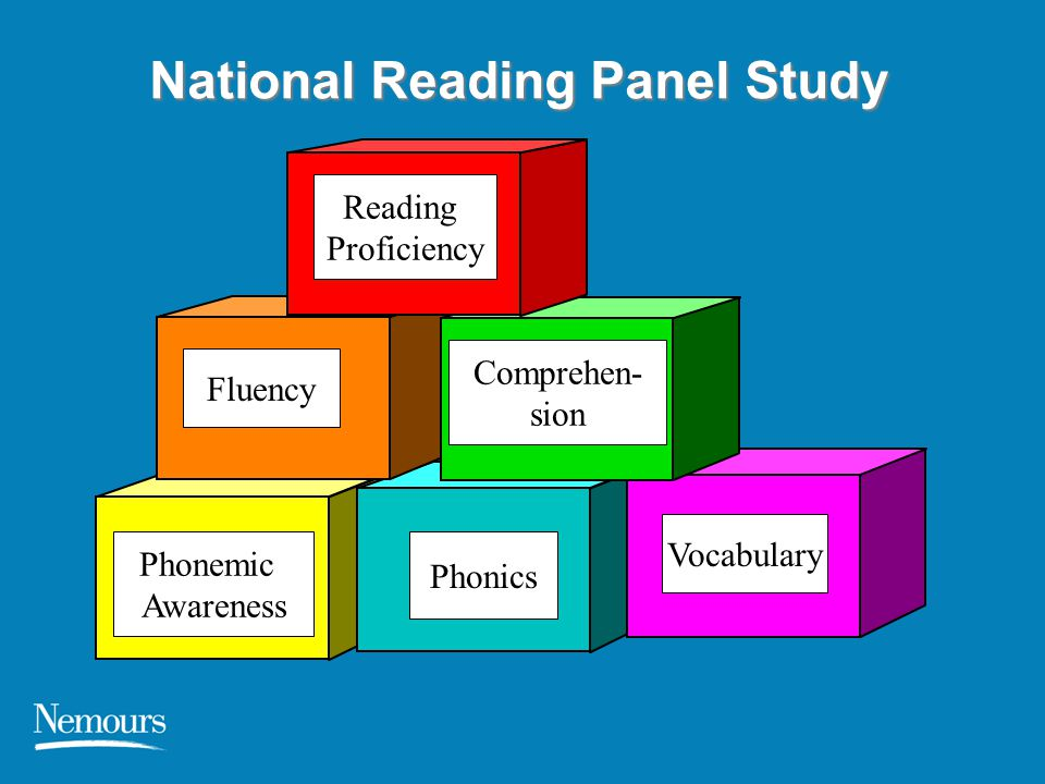 National Reading Panel Study