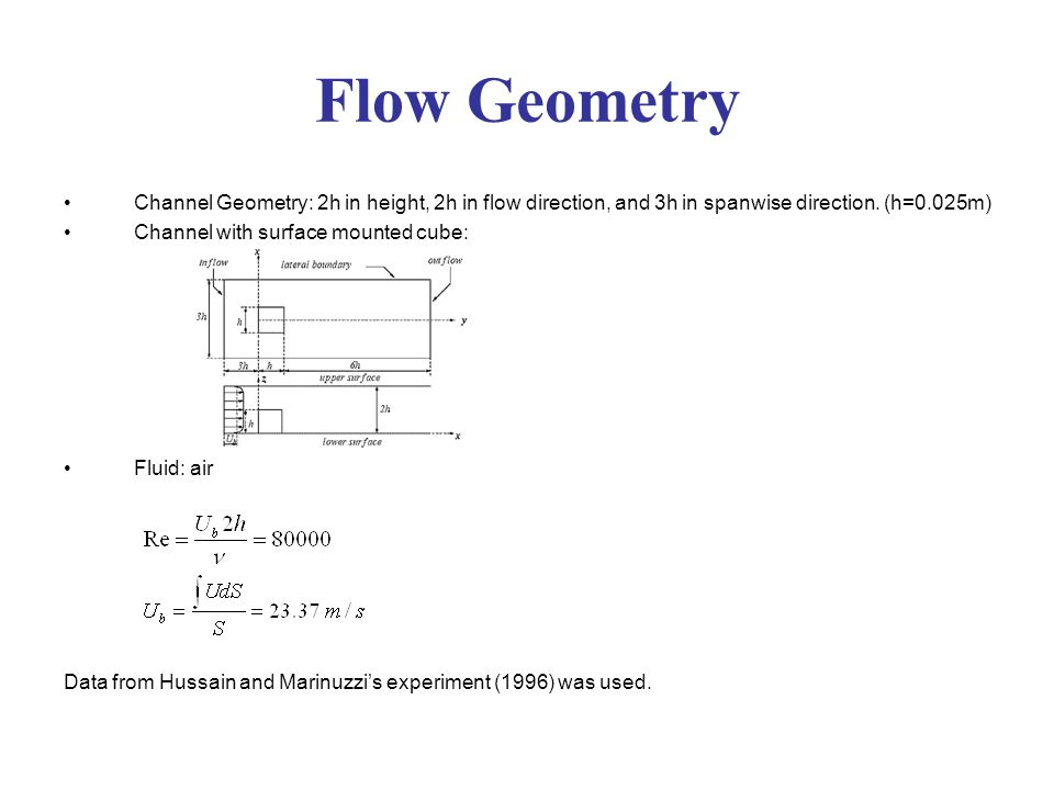 Flow Geometry Channel Geometry: 2h in height, 2h in flow direction, and 3h in spanwise direction. (h=0.025m)
