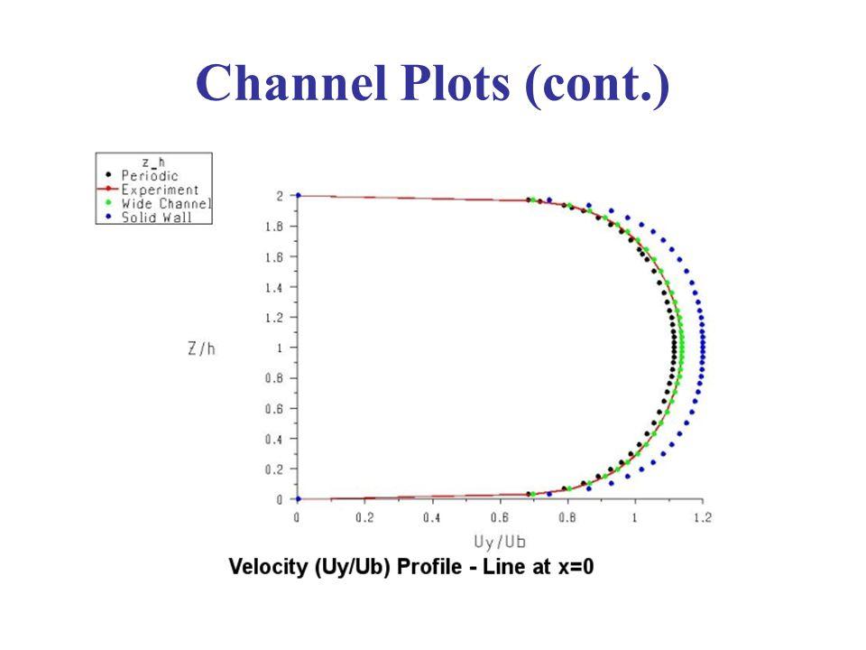 Channel Plots (cont.)