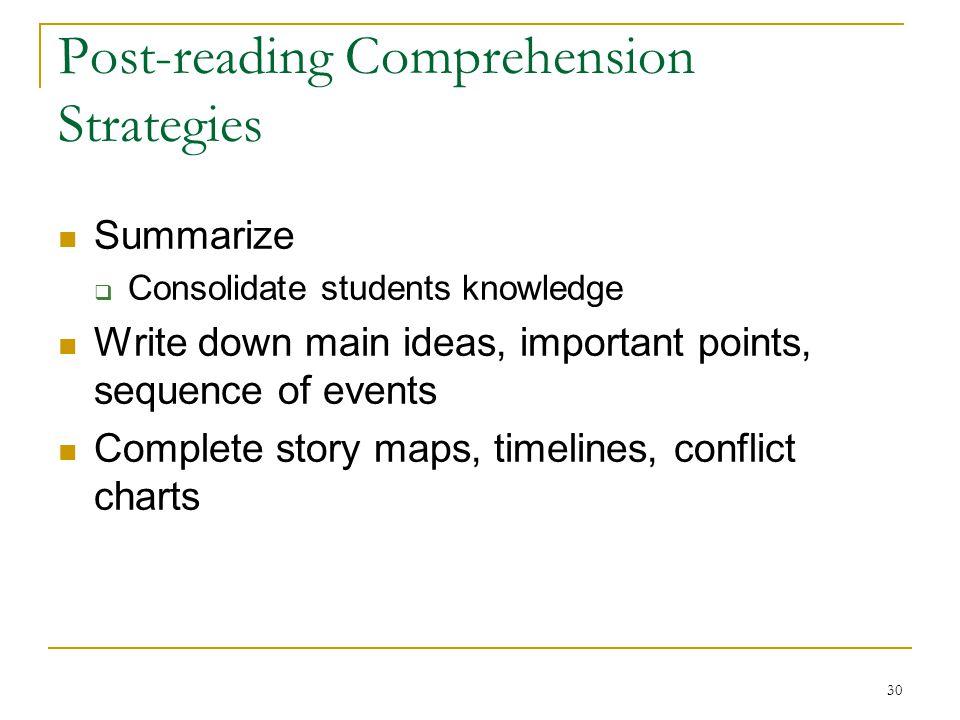 Post-reading Comprehension Strategies