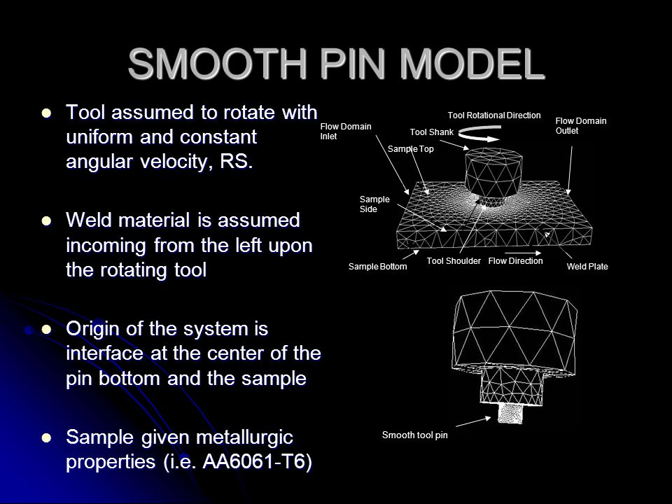 SMOOTH PIN MODEL Tool assumed to rotate with uniform and constant angular velocity, RS.