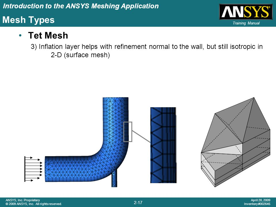 Mesh Types Tet Mesh. 3) Inflation layer helps with refinement normal to the wall, but still isotropic in 2-D (surface mesh)