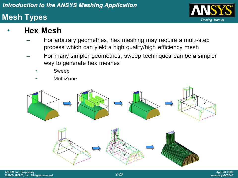 Mesh Types Hex Mesh. For arbitrary geometries, hex meshing may require a multi-step process which can yield a high quality/high efficiency mesh.