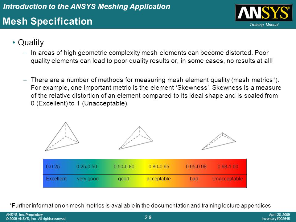 Mesh Specification Quality
