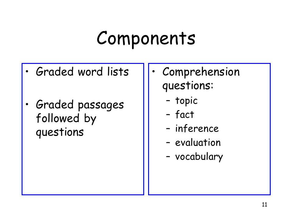 Components Graded word lists Graded passages followed by questions