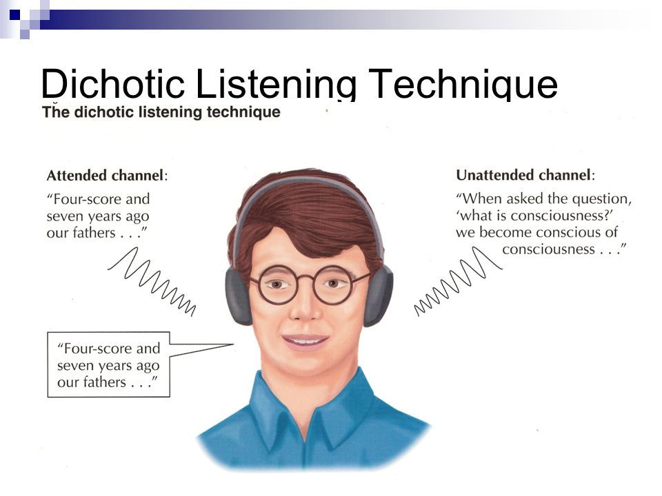 Dichotic Listening Technique