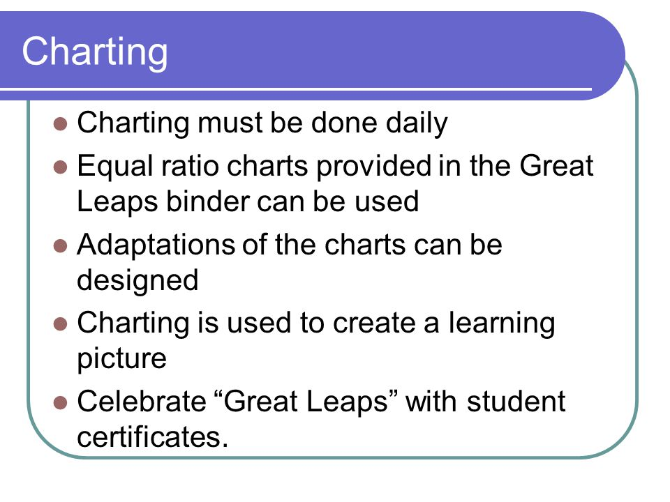 Charting Charting must be done daily