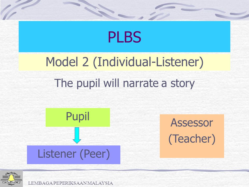 PLBS Model 2 (Individual-Listener) The pupil will narrate a story