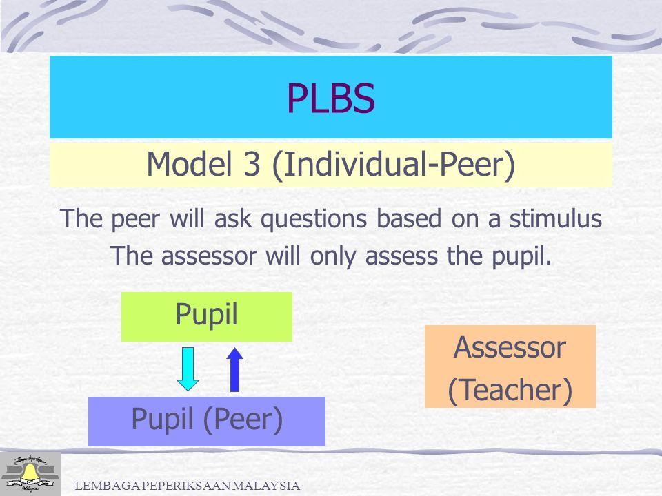 PLBS Model 3 (Individual-Peer) Pupil Assessor (Teacher) Pupil (Peer)