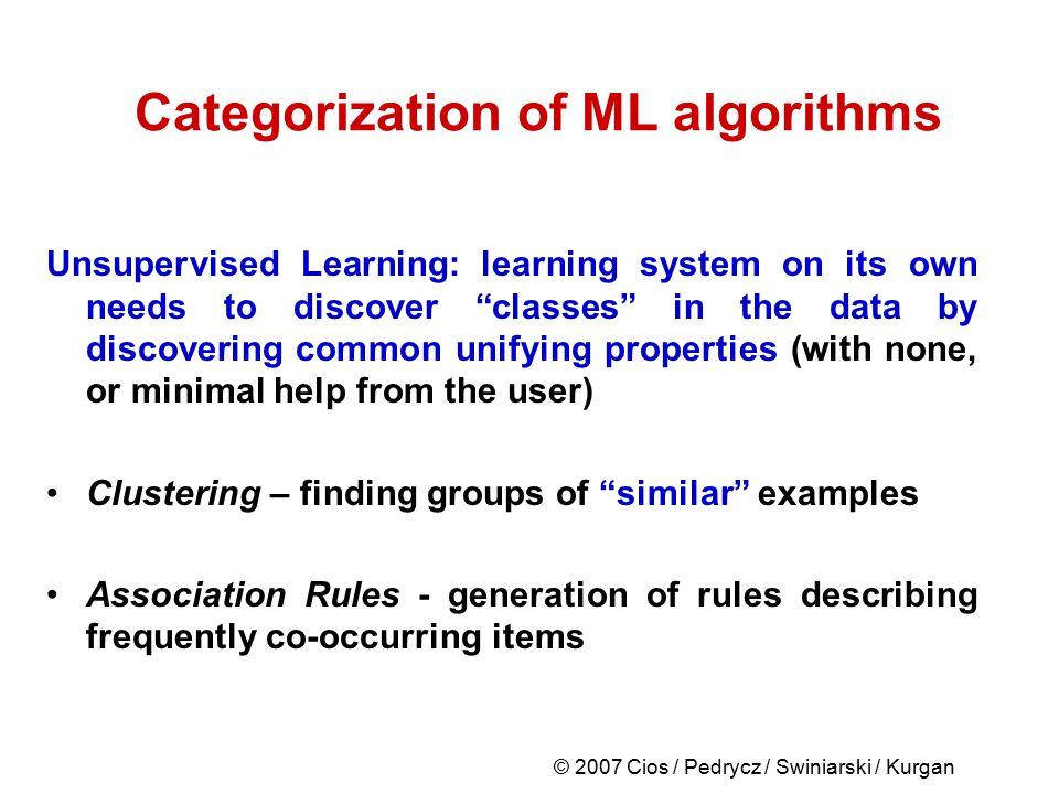 Categorization of ML algorithms