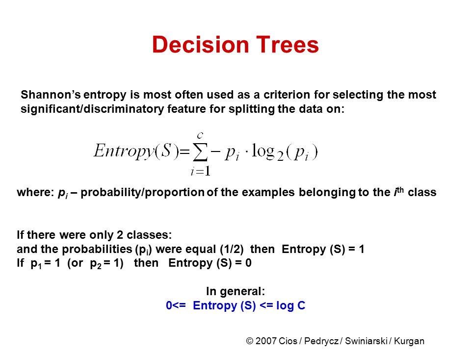 0<= Entropy (S) <= log C