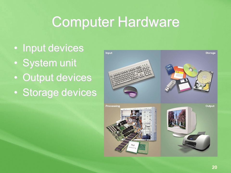 Computer Hardware Input devices System unit Output devices