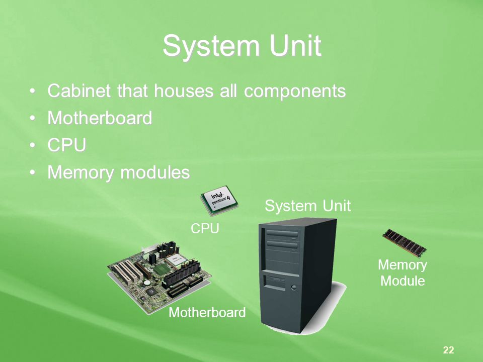System Unit Cabinet that houses all components Motherboard CPU