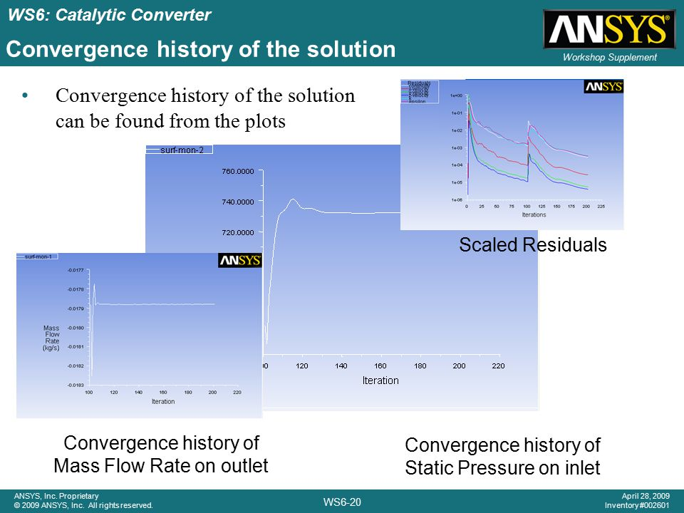 Convergence history of the solution