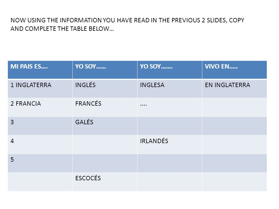 NOW USING THE INFORMATION YOU HAVE READ IN THE PREVIOUS 2 SLIDES, COPY AND COMPLETE THE TABLE BELOW…