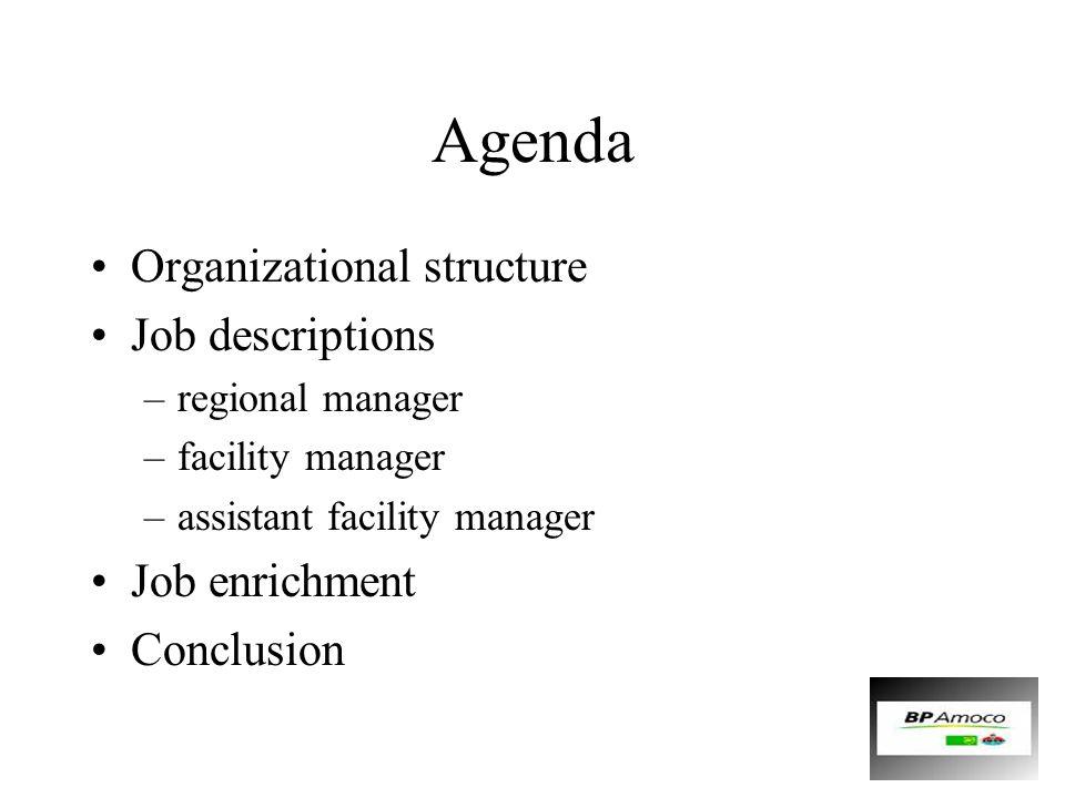 Agenda Organizational structure Job descriptions Job enrichment