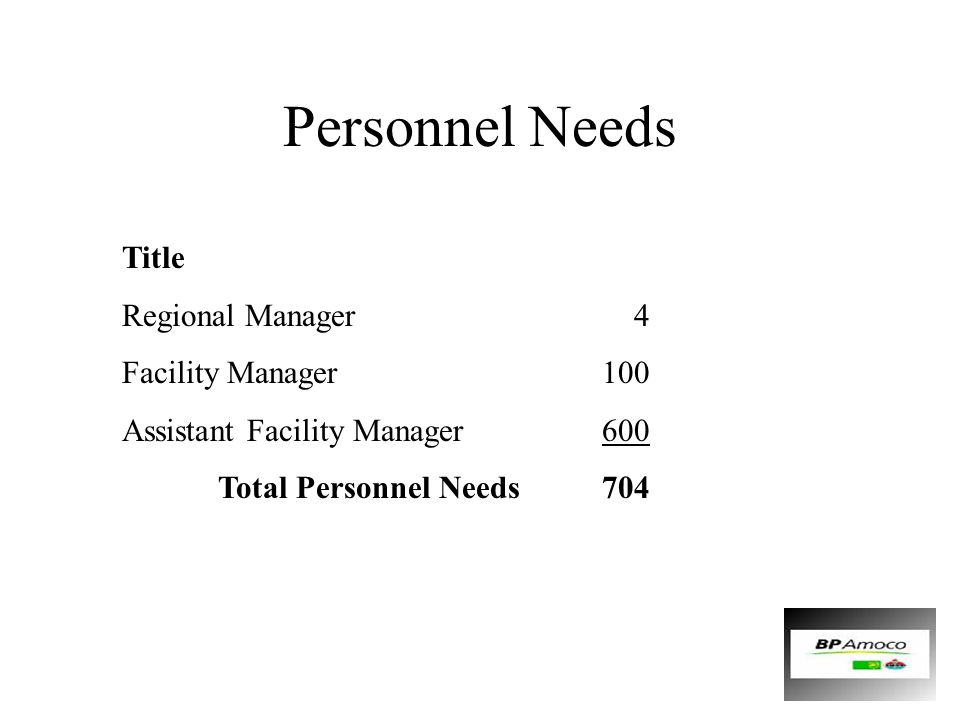 Personnel Needs Title Regional Manager 4 Facility Manager 100